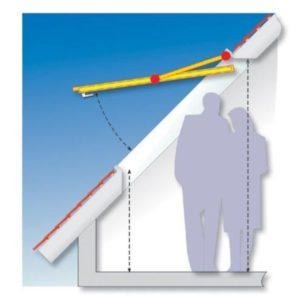 Strešné okno ROTO Designo R7 K - plastové